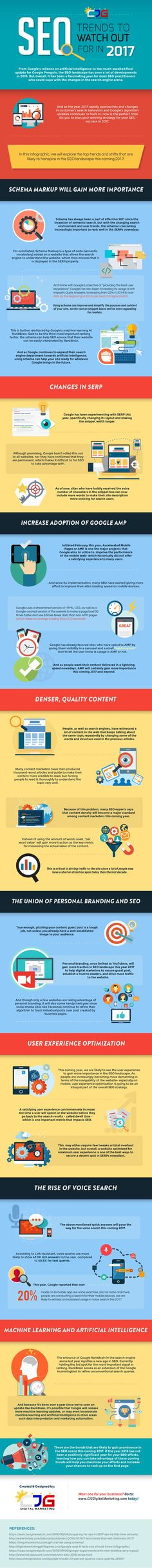 The Top 8 SEO Trends in 2017 [Infographic]
