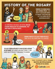 History of the Rosary...