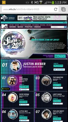 Vote for the Star of Justin Bieber is beating us by a lot! And get Little Mic into One Direction News, One Direction Pictures, Fan Out, Funny Boy, Taylor Alison Swift, Long Live, Boys Who, Justin Bieber, Love Of My Life