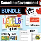 Browse over 180 educational resources created by What Teachers Want in the official Teachers Pay Teachers store. Canadian Social Studies, Continents And Oceans, All About Me Activities, Nonfiction Text Features, Research Writing, Fact And Opinion, School Grades, Canadian History, Study History