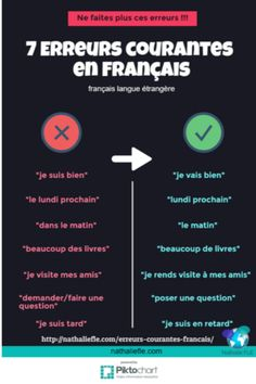Learning French or any other foreign language require methodology, perseverance and love. In this article, you are going to discover a unique learn French method. Travel To Paris Flight and learn. French Expressions, French Language Lessons, French Language Learning, French Lessons, German Language, Spanish Lessons, Japanese Language, Spanish Language, French Phrases
