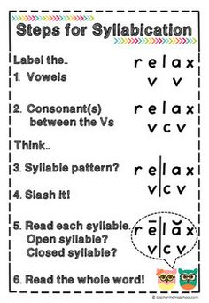 Syllables Posters - Orton-Gillingham by Teacher Mama School Dyslexia Teaching, Teaching Phonics, Phonics Activities, Listening Activities, Primary Teaching, Physical Activities, Phonics Rules, Phonics Words, Spelling Rules