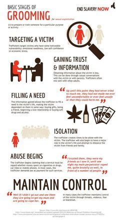 Trafficking awareness is important, for you and for your family members. Watch for signs, teach your children the signs. Let's keep our families safe from this disgusting crime. #NotForSale #DamselinDefense #StunGunJen