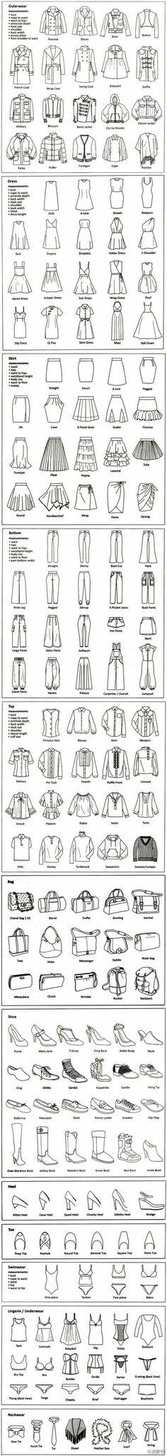 Measurements per garment