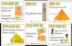Menes the Pharaoh Timeline   AFRICA258 - Egypt History