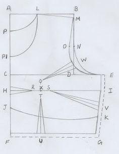 Sari blouse pattern and instructions on how to measure for it.
