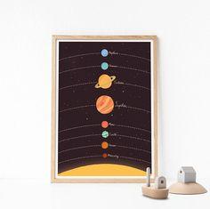 Planets illustration Solar system print Nursery art Kids