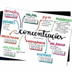 ◾Resumo de química sobre concentrações. . . . . ◾Fiz esse esquema mais focado nas expressões e fórmulas para não confundir, com um pequeno bônus de conversão de unidades. É básico, mas bem útil. Guarde no coração ❤️ . . . . . #studygram #resumo #estudos #quimica #enem #mapamental #resumos #enem2018 #mapasmentais