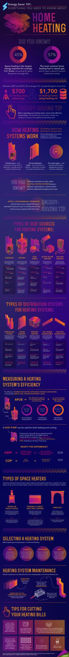 Everything you need to know about home heating, including how heating systems work, the different types on the market and proper maintenance.