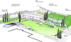 Diseño de jardines by LHV
