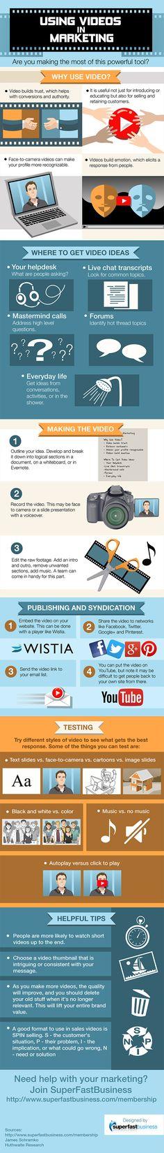 How to Use Video as Part of Your Online Marketing Strategy #Infographic