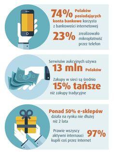 Dokąd zmierza e-commerce? Nowoczesne Zarządzanie - Comarch