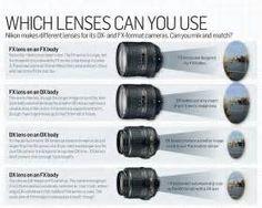 Search Nikon full frame sensor digital cameras. Views 19463.