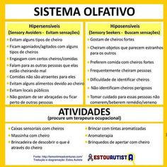 Photo by Luiza Coelho Sensory Diet, Apraxia, Special Needs, Professor, Coaching, Therapy, Language, Mindfulness, Learning