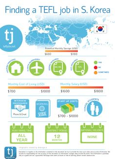 Whats involved in finding a TEFL job in South Korea