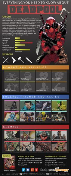 Deadpool infographic is the cheat sheet you need before seeing the movie