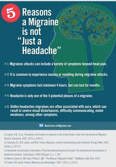 "5 Reasons a Migraine is not ""Just a Headache."" http://migraine.com/infographic/5-reasons-a-migraine-isnt-just-a-headache/#"