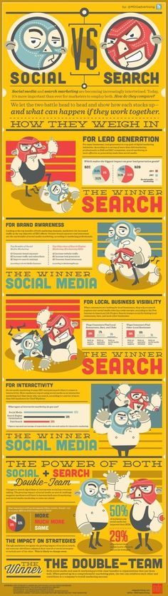 Infographie #SMO http://www.scoop.it/t/smo-sem