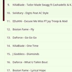 https://flic.kr/p/wjeCr9 | Mixtape #daforcedawg  #mixtape  @djpapito #worldwide #thetakeover #keepingitreal #djlife #fireindabooth #mixed #moneymaker #fly #whatutalkinbout #whatyouknowboutthat #daforce #daforcedawg