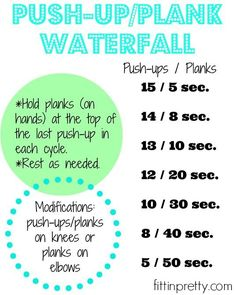 Push-up/plank waterfall workout from fittinpretty.com