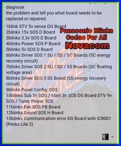 Sony Led, Electronics Basics, Diagram, Coding, Tv, Tvs, Television Set, Programming, Television