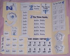multiplication lapbook with templates. Seems a little busy but I bet the kids would LOVE it