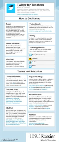 This #teacher-friendly guide will help you build a #Twitter audience for your blog. #socialmedia in #education