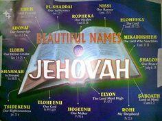 .Names of God