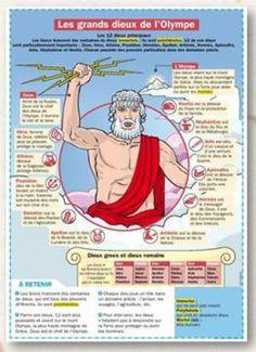 Les grands dieux de l'Olympe