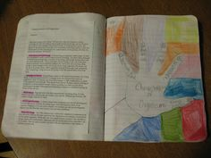 Science Notebooking: Characteristics of Life