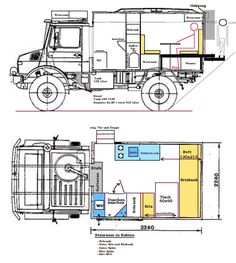 Unimog 435 U1300L Ambulance Camper Conversion (before)
