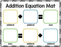 Math Mats for Guided Math in Kindergarten, First Grade, an #mathforfirstgrade