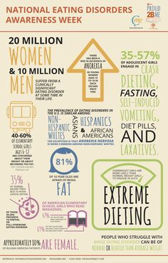 Important facts to keep in mind about eating disorders — are you doing everything you need to in order to truly take care of your body?