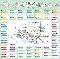 Wo und wann ist wieder Flohmarkt in Hamburg? Vom Kleidermarkt über den maritimen Markt bis hin zum Vintage-Markt - hier gibt es die Hamburger Flohmarkt Map!