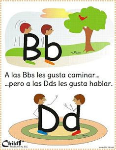 """Dyslexie en Engels Good way to teach how to differentiate between """"b"""" and """"d"""" Very Clever! Kindergarten Literacy, Early Literacy, Literacy Activities, Alphabet Activities, Name Writing Activities, Dyslexia Activities, Alphabet Songs, Teaching Reading, Fun Learning"""