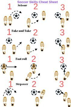 Soccer skills sheet to help players in situations. Include this while soccer coaching alongside soccer drills for kids to help improve a soccer players ball mastery and dribbling skills in soccer. Soccer Skills For Kids, Soccer Tips, Kids Soccer, Play Soccer, Soccer Stuff, Girl Playing Soccer, Solo Soccer, Soccer Sports, Youth Soccer