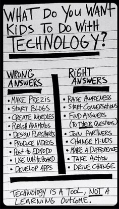 9 Wrong And 8 Right Ways for Students to Use Technology - infographic via edudemic
