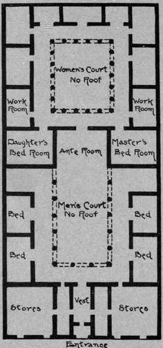 ANCIENT ROMAN VILLA FLOOR PLANS « Unique House Plans