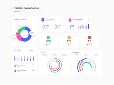 Statistic Dashboard UI designed by Hoa Lola. the global community for designers and creative professionals. Graph Design, App Ui Design, Dashboard Design, Web Design, Diagram Design, Data Dashboard, Dashboard Interface, Bar Graphs, Ui Kit