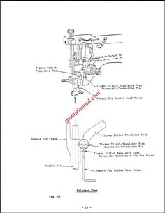 singer 750 sewing machine service manual repairs parts lists rh pinterest com Singer Parts Singer Sewing Machine Model 111W151