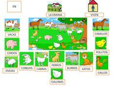 Os presento una serie de presentaciones sobre distintos centros de interés (La granja, la casa, la calle, el supermercado, el colegio, las e...