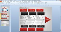 Cause and Effect Diagram for PowerPoint presentations on decision making and strategy #PowerPoint #templates