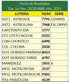 Noticias de Cúcuta: Resultados de las loterías jugadas el miércoles 16...