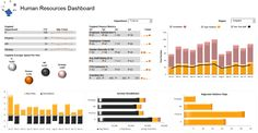 Excel Dashboard Examples and Template Files — Excel Dashboards VBA and Dashboard Reports, Excel Dashboard Templates, Dashboard Examples, Data Dashboard, Microsoft Excel, Dashboards, Data Science, Data Visualization, Sample Resume