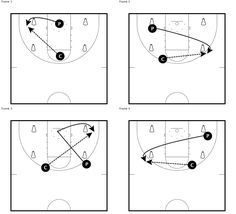 Great drills designed to help players shoot better off the move.