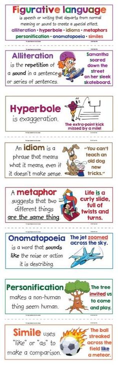 alliteration hyperbole idioms metaphors personification onomatopoeia similes by shopportunity Teaching Writing, Teaching English, Teaching Resources, Teaching Posters, Teaching Grammar, Primary Teaching, Teaching Language Arts, Classroom Language, Anchor Charts