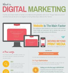 Digital marketing is uber important in our digital age. Check out the infographic below to get a better understanding of what digital marketing really is. Digital Marketing Strategy, Social Media Marketing Companies, Internet Marketing Company, Digital Marketing Services, Content Marketing, Online Marketing, Affiliate Marketing, Marketing Training, Marketing Strategies