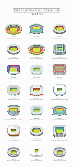 Illustrations of UEFA Champions League Stadiums