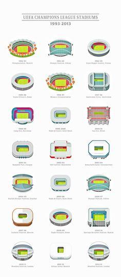 Illustrations of UEFA Champions League Stadiums