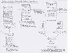 Image result for IMAGES FOR AN APP DESIGN SCHEMATIC | INSPIRATION ...